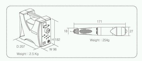 saeshin electric lab micro motors